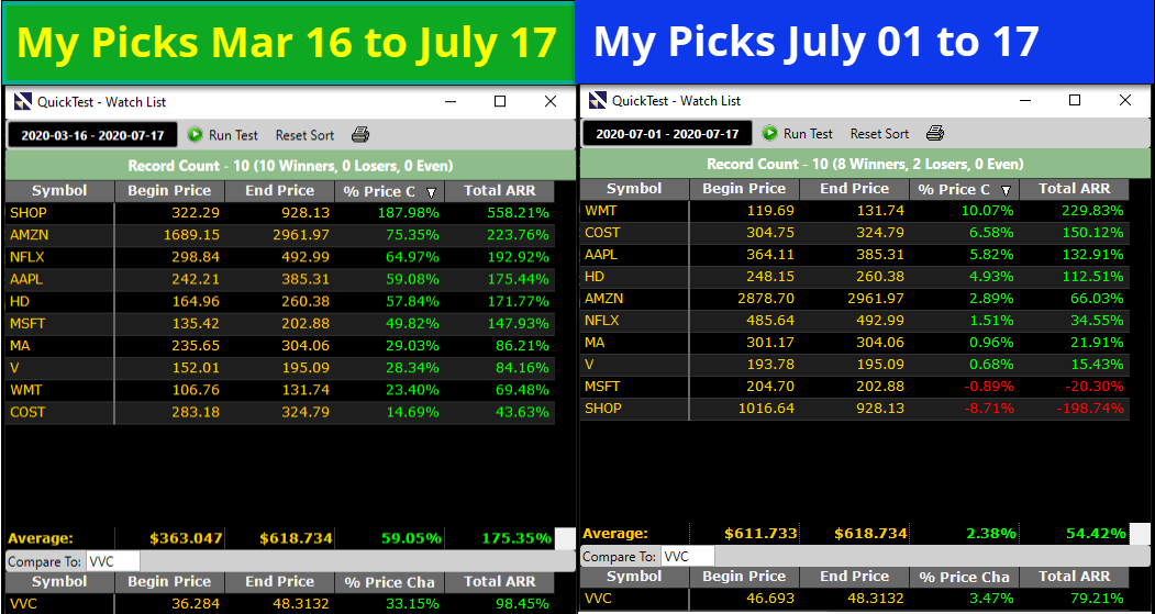 My Picks to July 17 2020