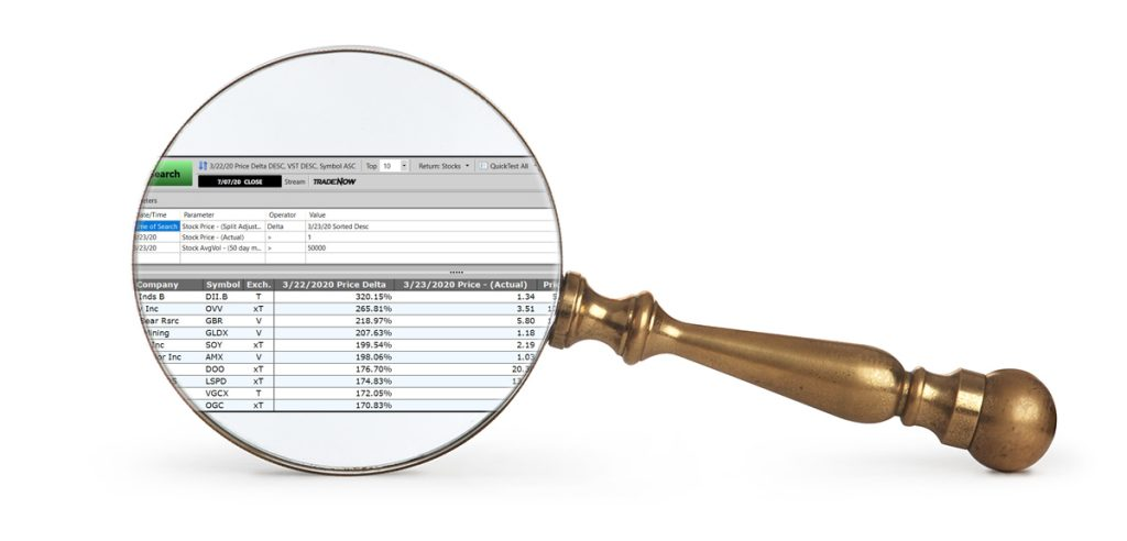 Uncover stocks and industry group leaders with Delta search